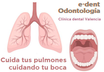 Cuida tus pulmones cuidando tu boca
